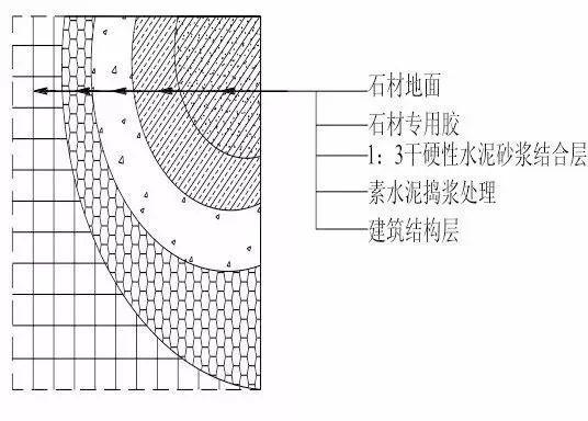 全套装饰装修工程施工工艺标准,地面墙面吊顶都有!-3.jpg