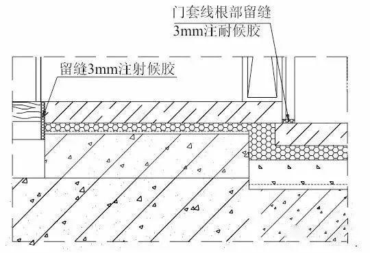 全套装饰装修工程施工工艺标准,地面墙面吊顶都有!-16.jpg