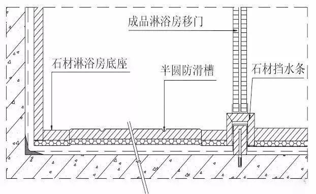全套装饰装修工程施工工艺标准,地面墙面吊顶都有!-14.jpg