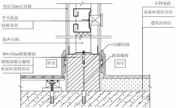全套装饰装修工程施工工艺标准,地面墙面吊顶都有!-18.jpg