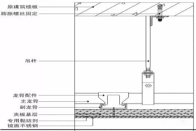 全套装饰装修工程施工工艺标准,地面墙面吊顶都有!-41.jpg